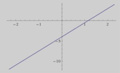 Act_math_160_04
