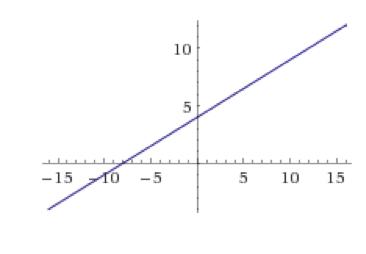 Sat_math_164_05