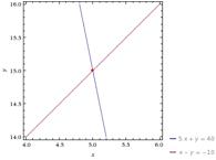 Sat_math_165_05
