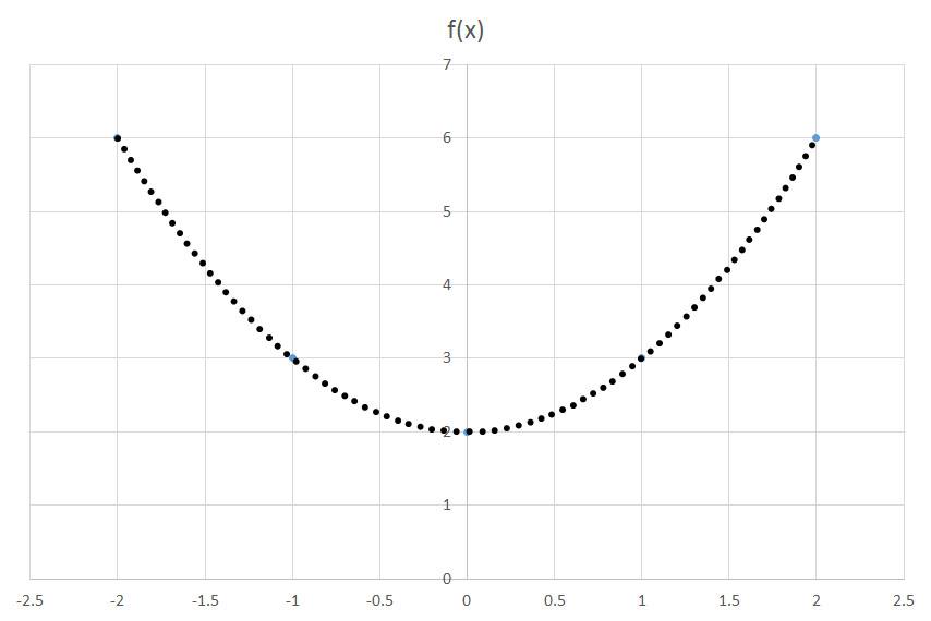 Transformations Of Parabolic Functions Algebra Ii