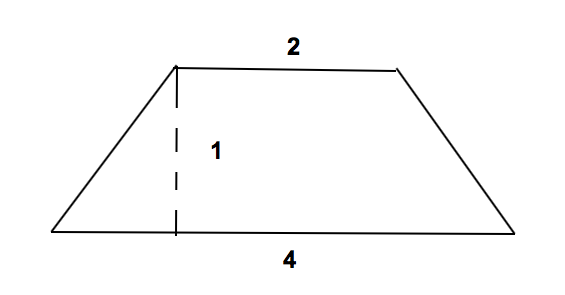 how to find the area of a trapezoid isee lower level quantitative rh varsitytutors com in the diagram of trapezoid abcd below ab in the diagram of trapezoid abcd ab is perpendicular to dc