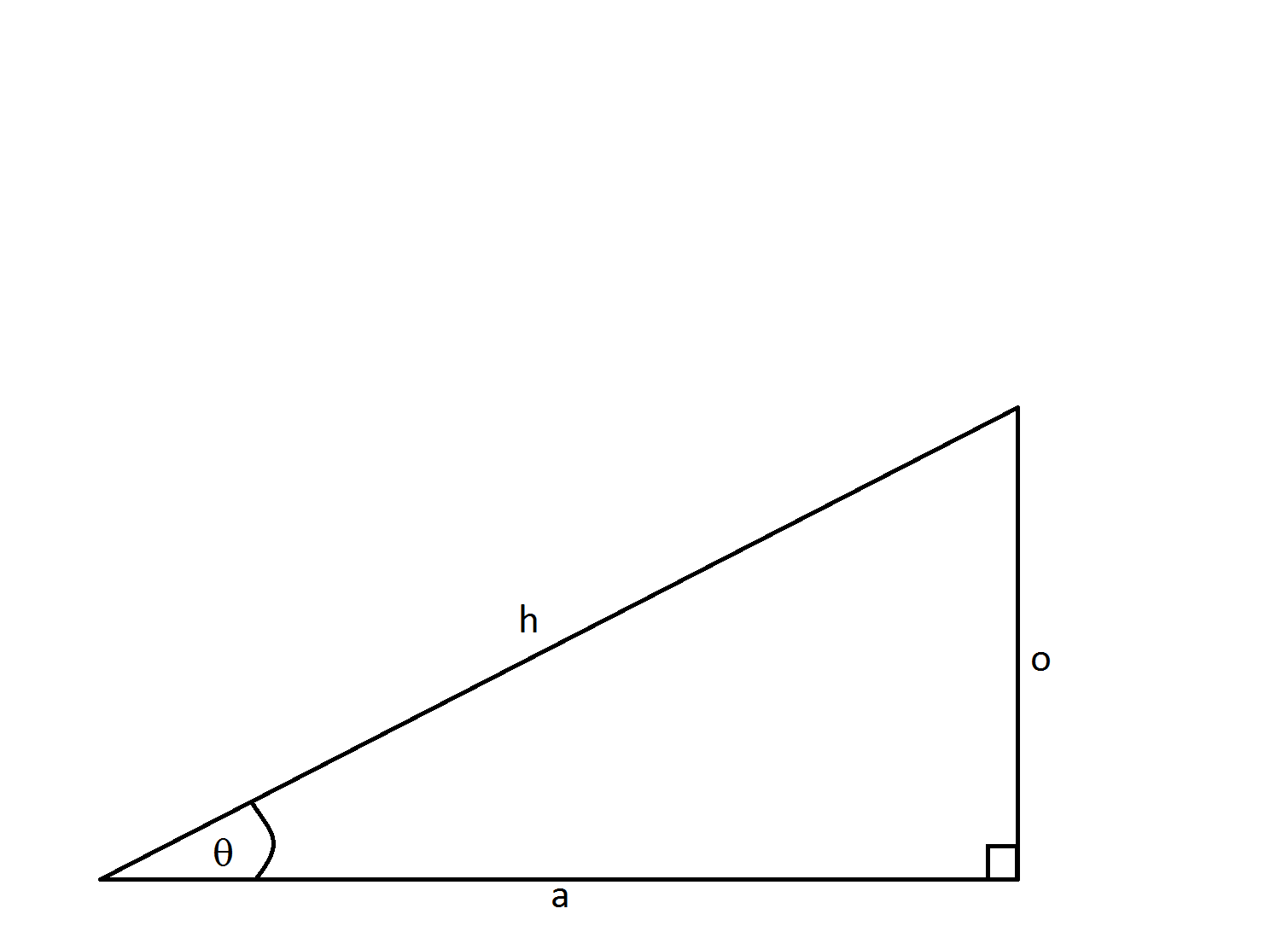 How To Find The Length Of The Hypotenuse Of A Right Triangle Pythagorean Theorem Basic Geometry