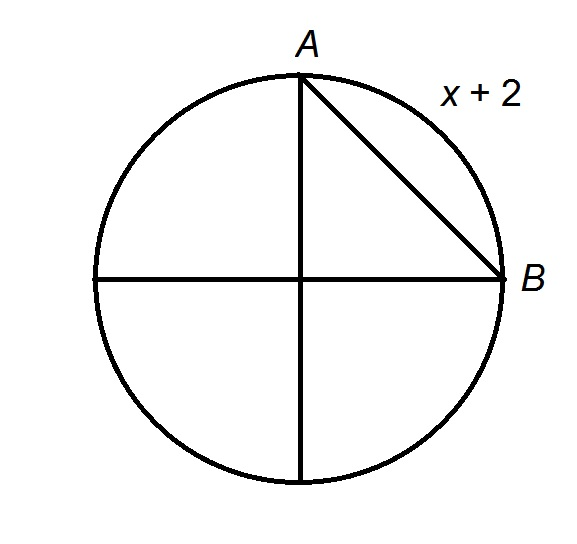 Circle x