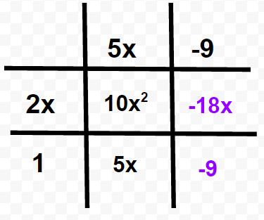 Grid foil 2