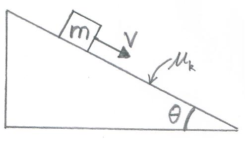 Inclinedplane1