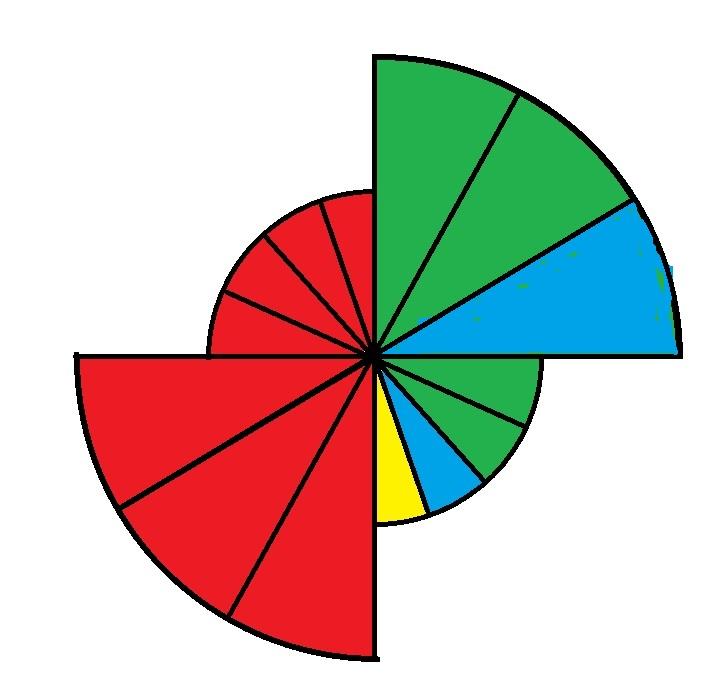 Spinner target