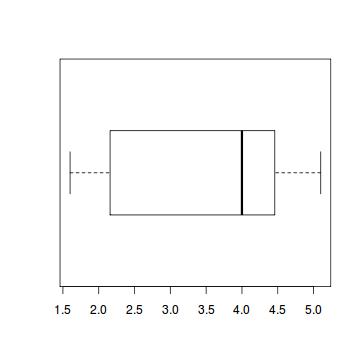 Numerical-measures4x