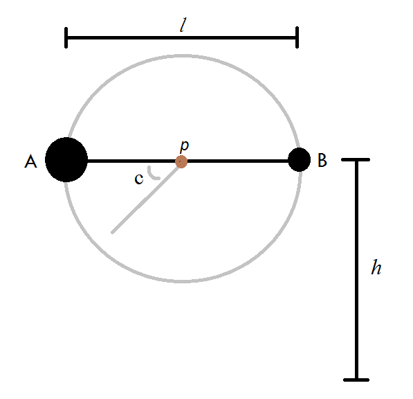 Spinning rod with masses at end