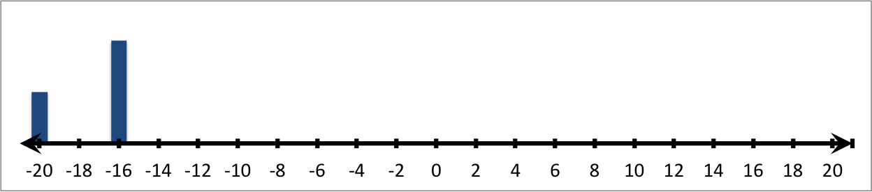 Line4 3