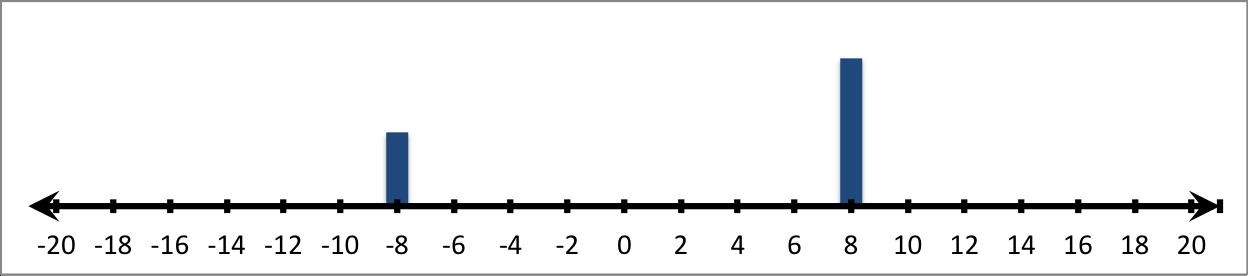 Line4 5