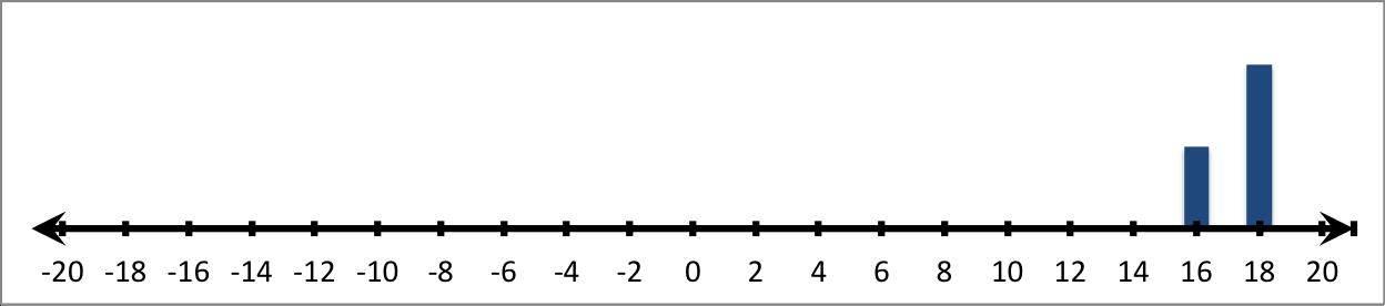 Line4 6