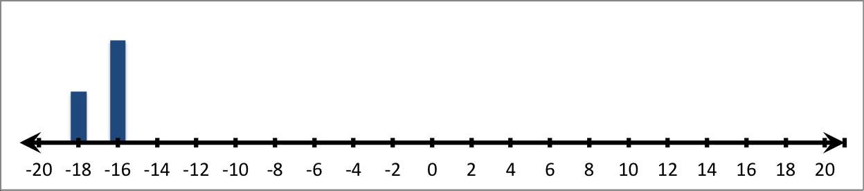 Line4 7