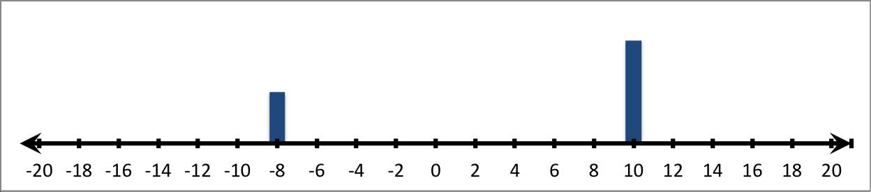 Line4 11