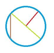 Circle_line_identity