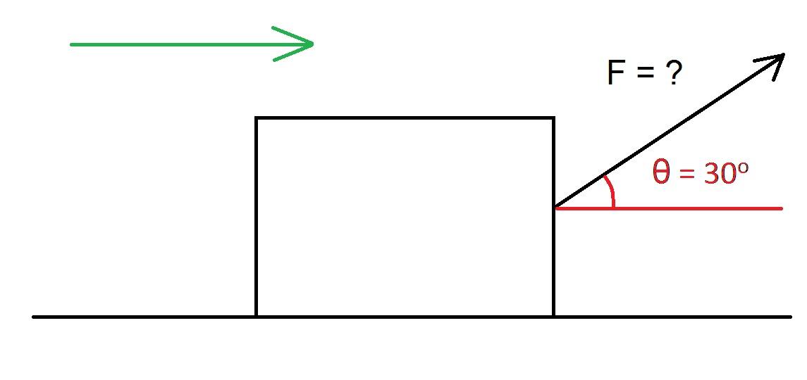 Vt physics 11 25 15 moving box
