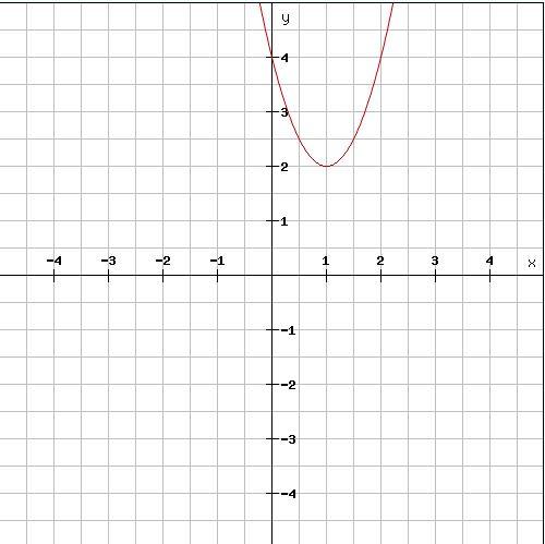 Problem 6 correct transformation