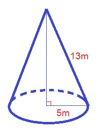 How to find the surface area of a cone - High School Math