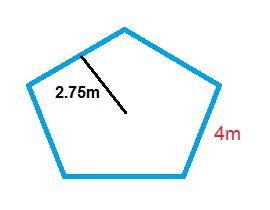 Area_pentagon