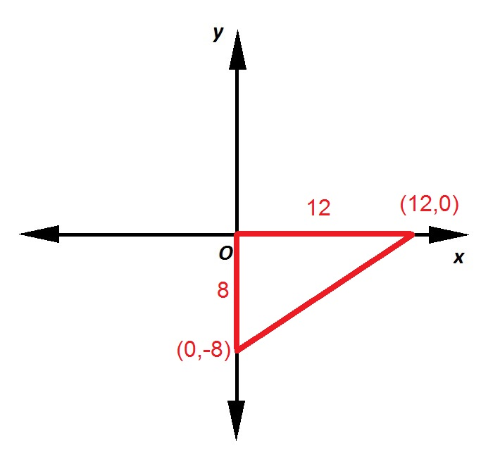 Right triangle 8