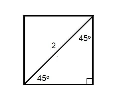 How To Find The Length Of The Side Of A Square Basic Geometry