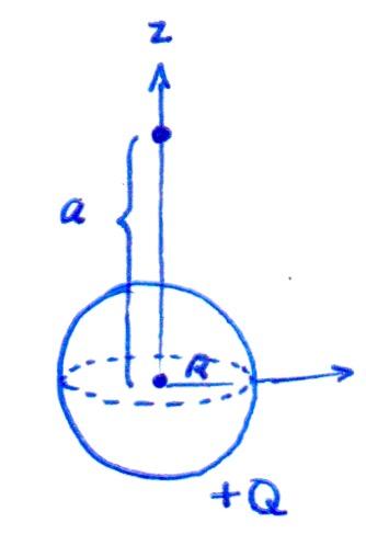 Ap physics c e m potential problems  2 6 16   4
