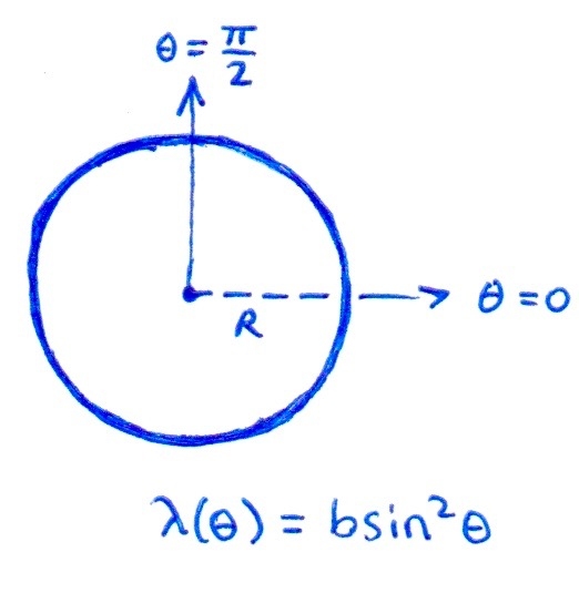 Ap physics c e m potential problems  2 6 16   5