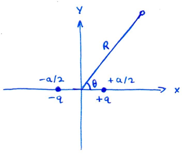 Ap physics c e m potential problems  2 6 16   6