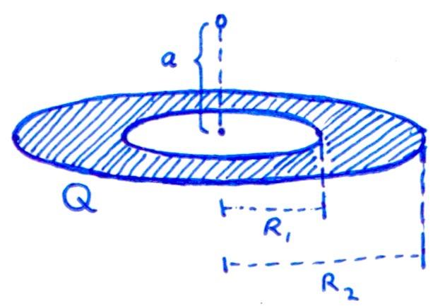 Ap physics c e m potential problems  2 6 16  1  1