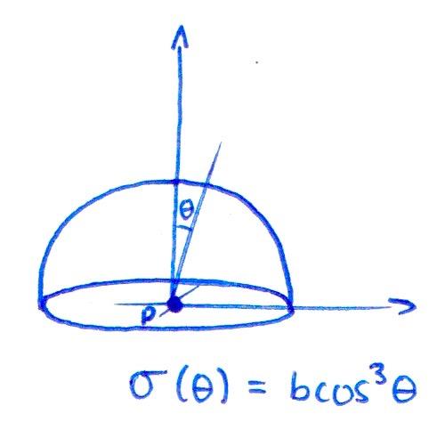 Ap physics c e m potential problems  2 6 16  1  3