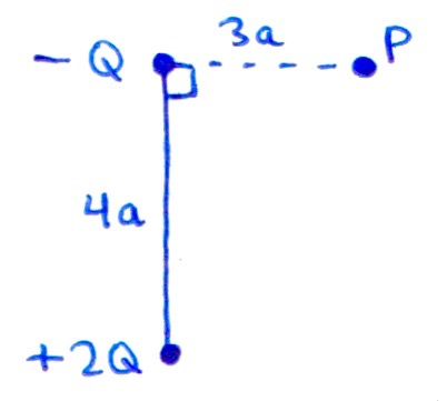 Ap physics c e m potential problems  2 6 16  1