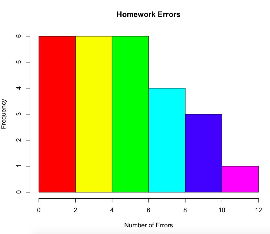 New SAT Math - Calculator - New SAT Math - Calculator