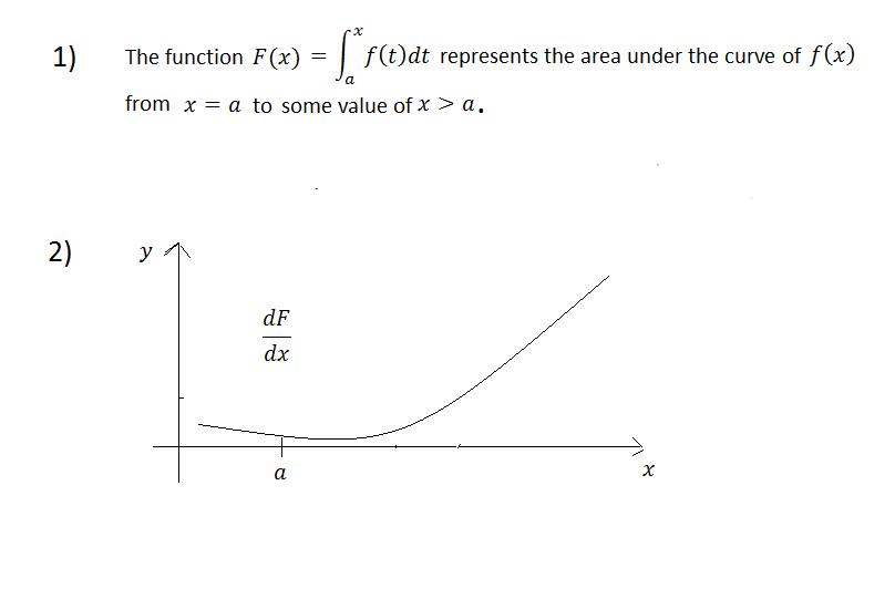 Fundamental Theorem of Calculus - AP Calculus AB
