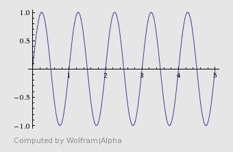 Wolframalpha--graph_of_y__sin2pix_from_x0_to_x5--2014-12-18_2321