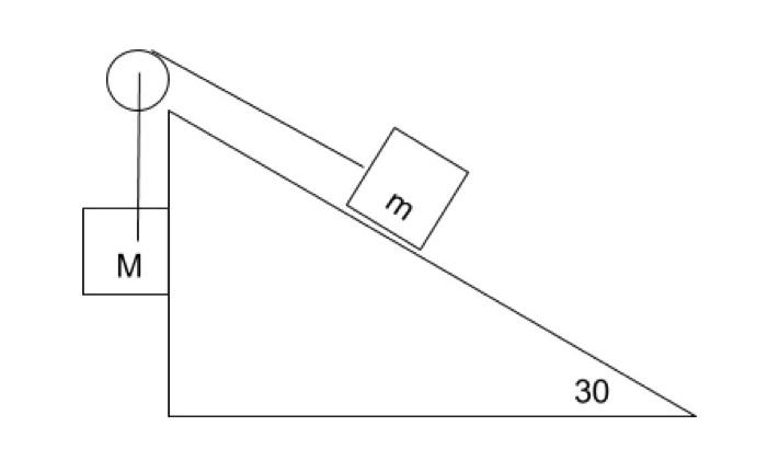 kinematics equations sat ii physics
