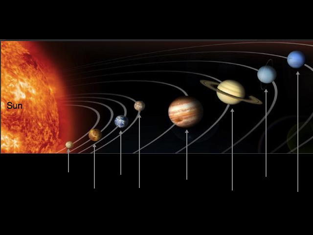 Earth And Space Science 5th Grade. Adapted From Public Domain Nasa At Photojournaljplnasa Gov Sppjhppluto. Mercury. Nasa Mercury Diagram At Scoala.co