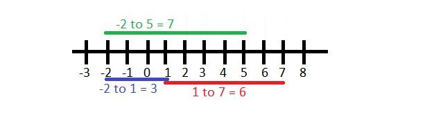 Number_line3