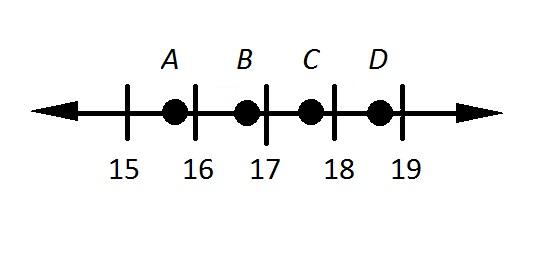 Numberline_1