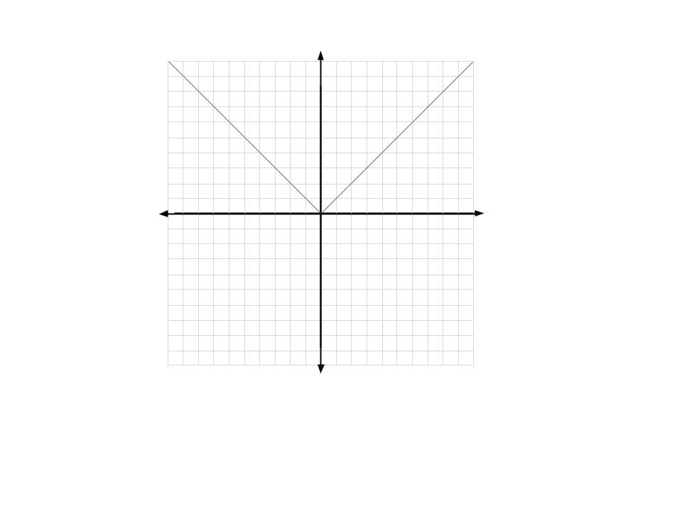 Correct graph