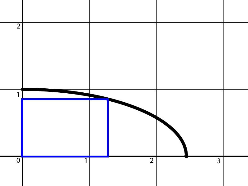 Quarter ellipse 01