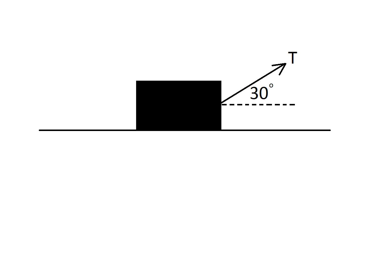 Vt physics friction prob.