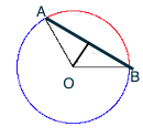 Circle_120_degrees_chord