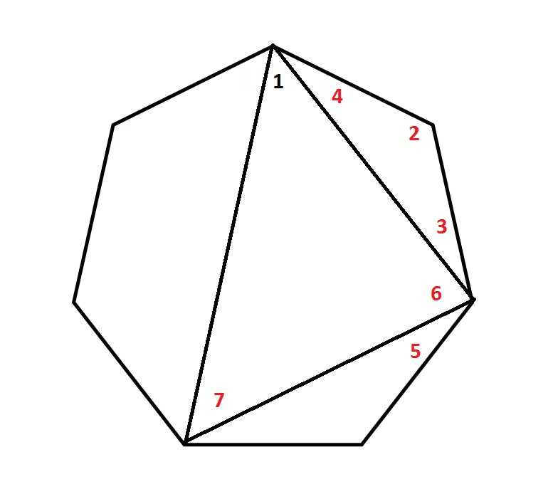 How To Find An Angle In Other Polygons Isee Upper Level Math