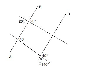 Parallellines-answer