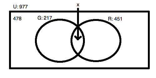 Venndiagram-2