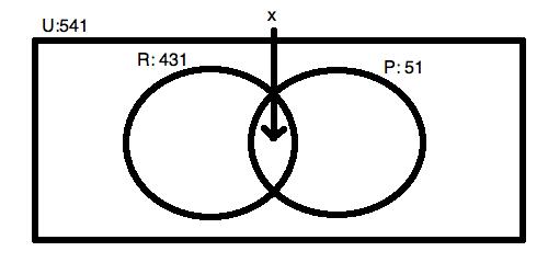 Venndiagram-4