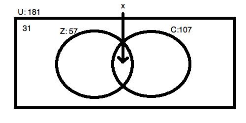 Venndiagram-3
