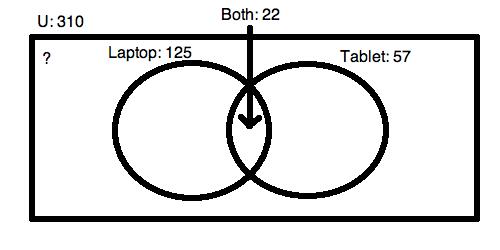 Venndiagram-6