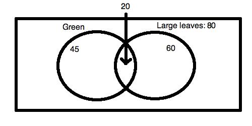 Venndiagram-7