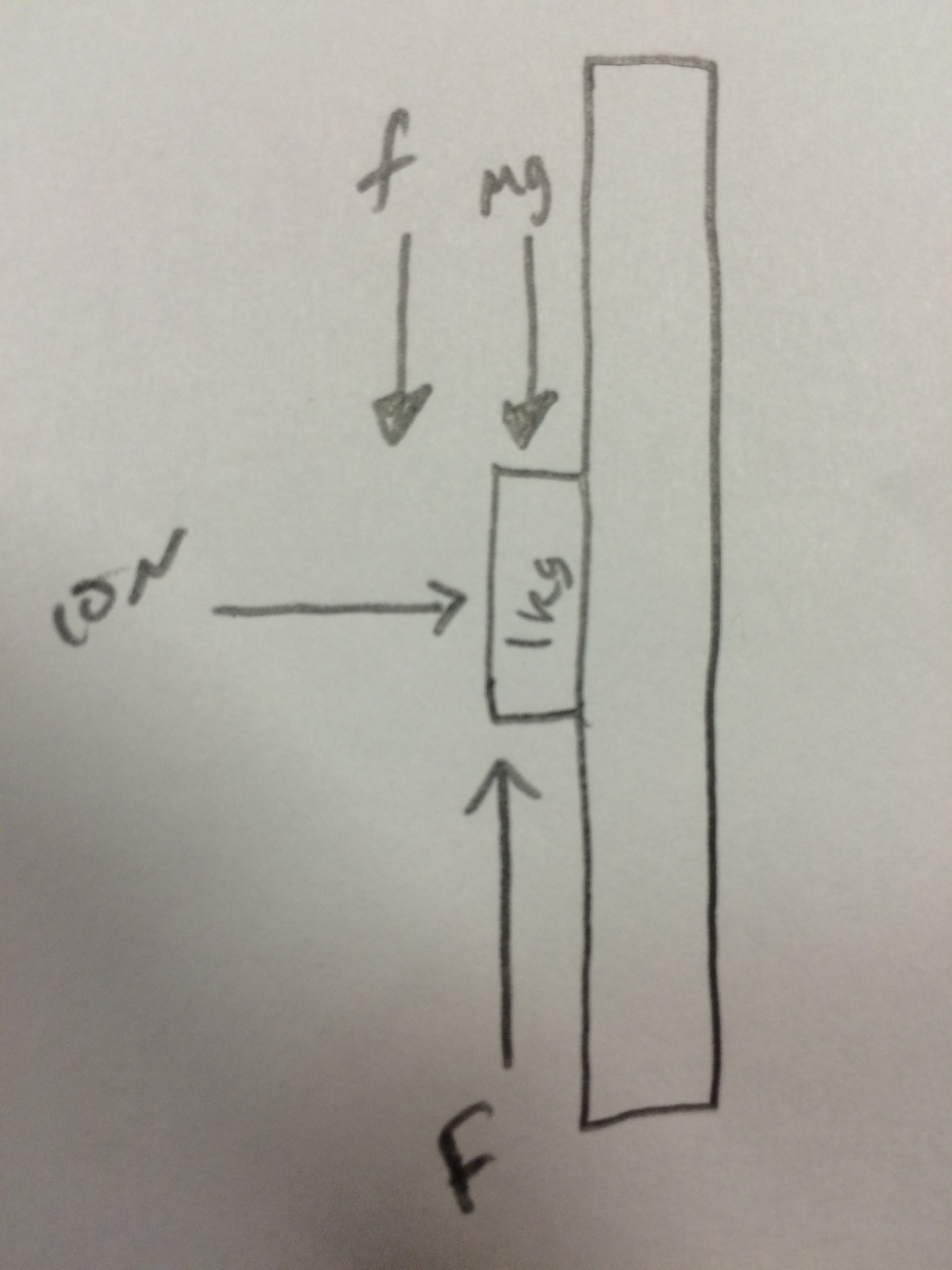 Force Of Friction Ap Physics 1 Free Body Diagram This Is Because It Fighting Against The Applied Upward If There Were No Would Be Pointing