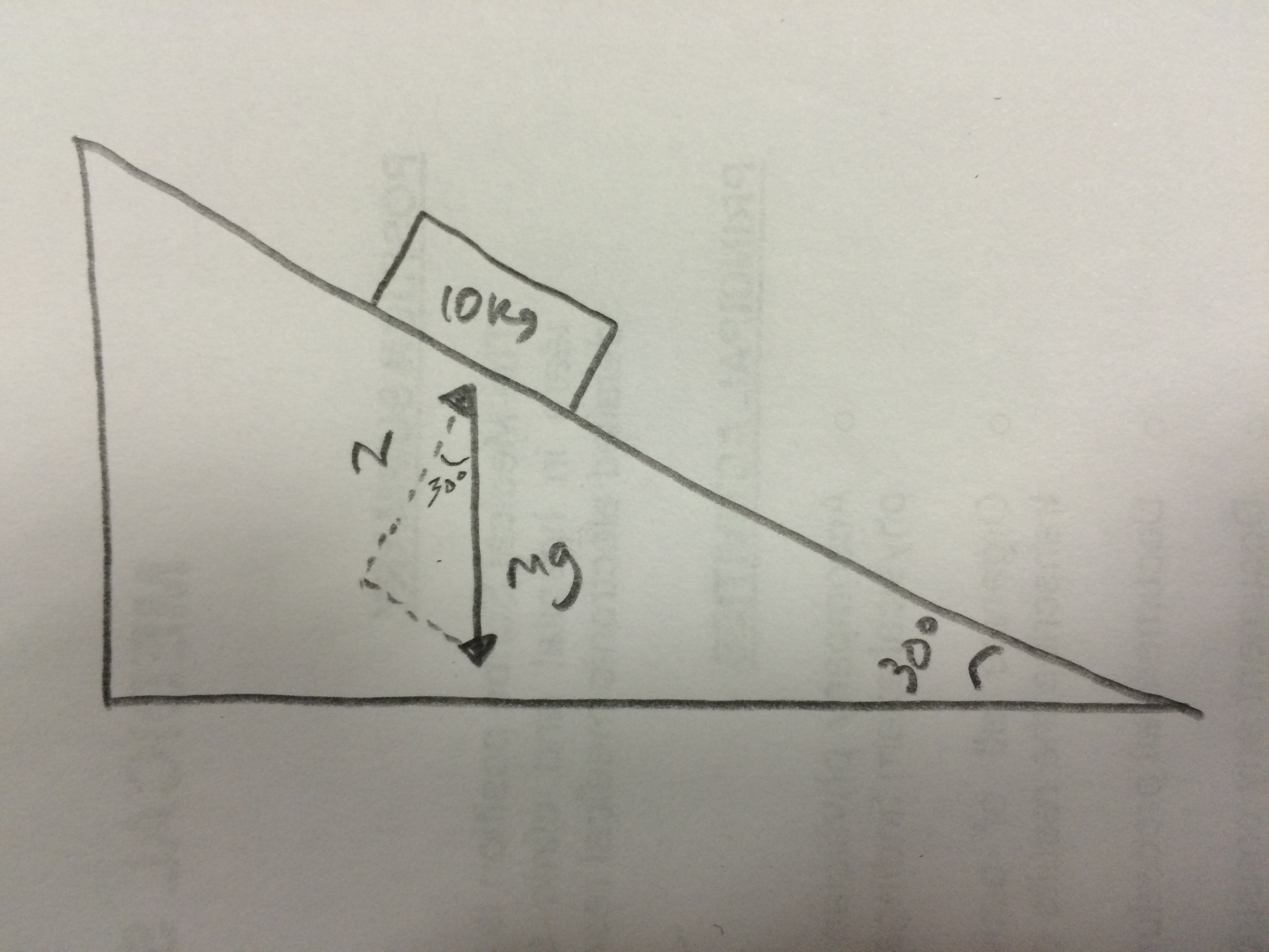 Normal Force And Weight Ap Physics 1 Drawing Body Diagrams The Free Diagram Of System Is Shown Below